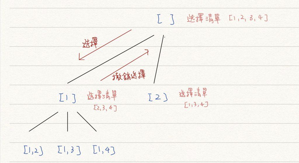 leetcode_77_2